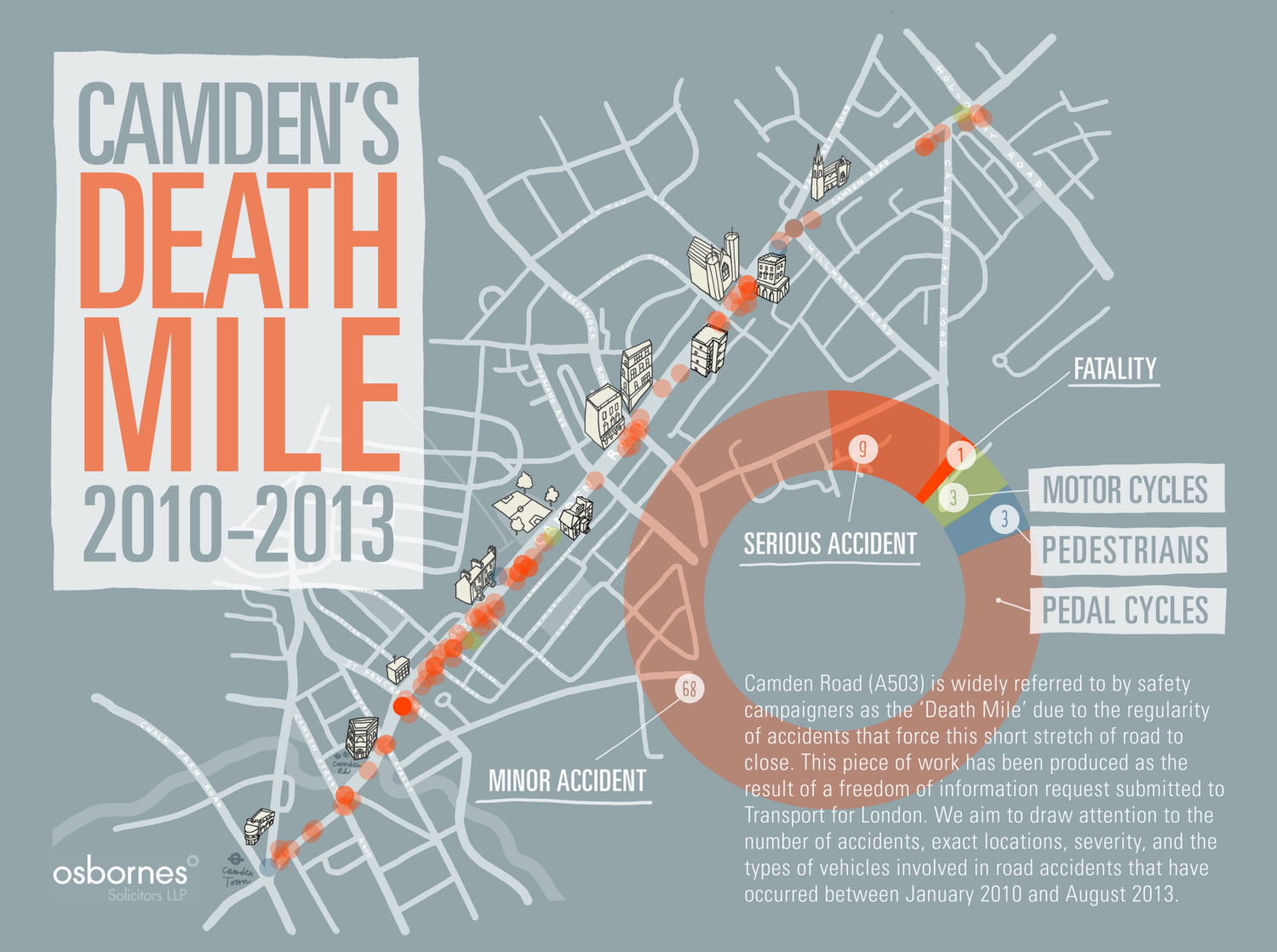 Camden Cycle Map