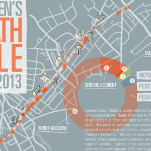 Camden Cycle Map Crop